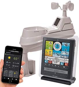Best Home Weather Station – 2020 – Reviews & Buying Guide